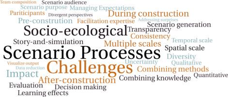 إنتاج سيناريوهات بالمئات: كيف تُجدّد المناهج الإحصائية المقاربات الاستشرافية