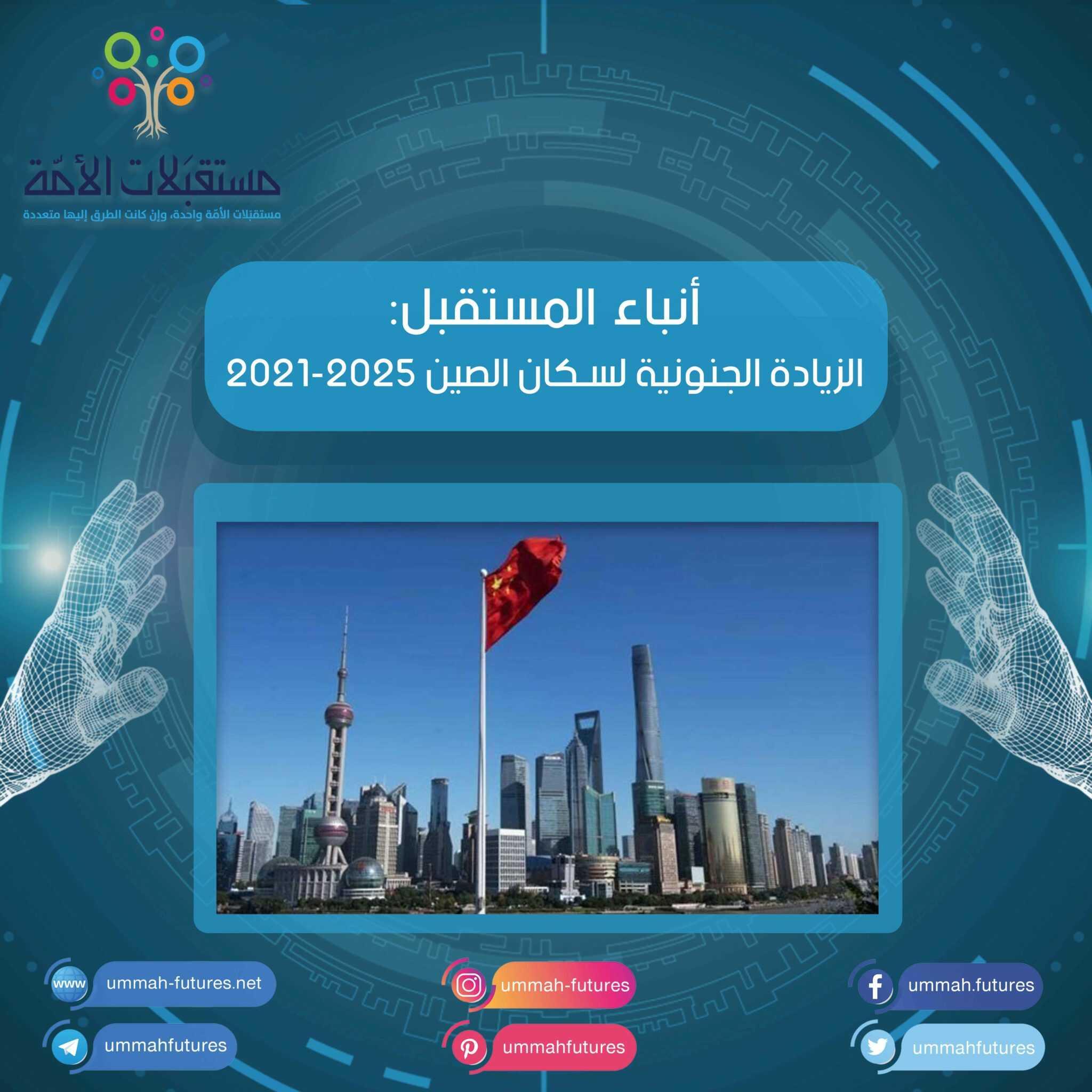 أنباء المستقبل: الزيادة الجنونية لسكان الصين 2021-2025