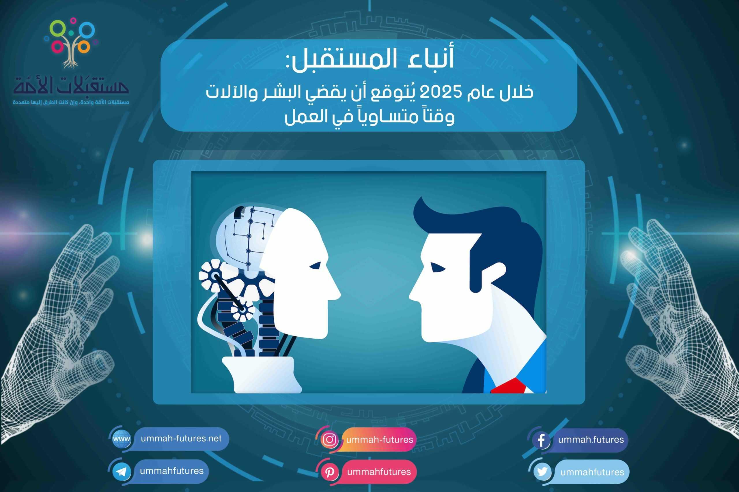 خلال عام 2025 يُتوقع أن يقضي البشر والآلات وقتاً متساوياً في العمل