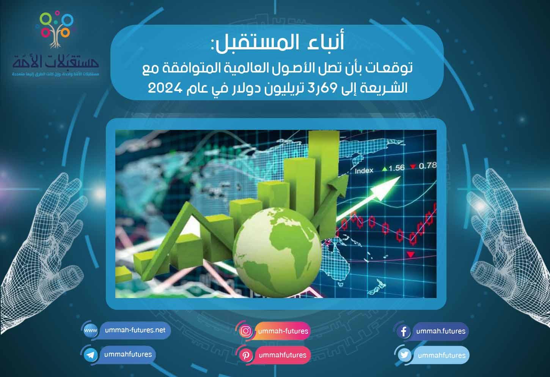 توقعات بأن تصل الأصول العالمية المتوافقة مع الشريعة إلى 69ر3 تريليون دولار في عام 2024